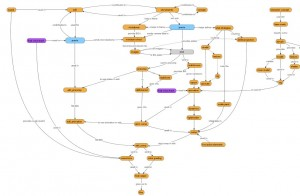 vue_concept_mapping